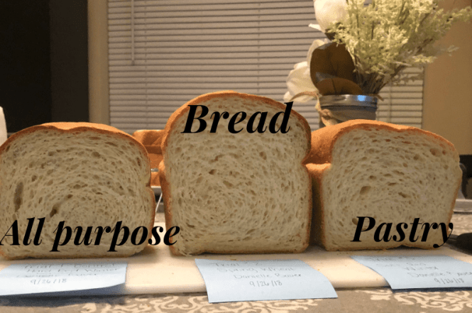 labeled bread