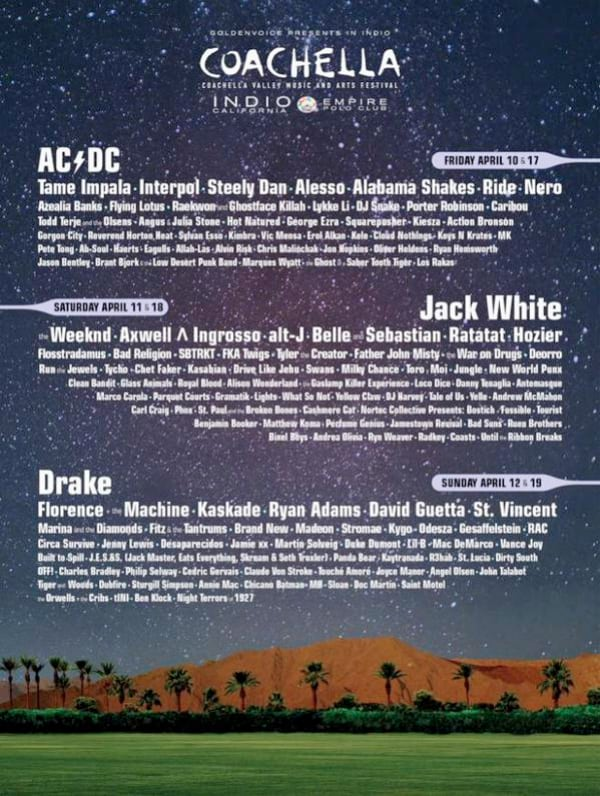 Coachella Fun Facts, 2015 Lineup, Set Times, Tips and more