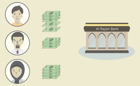 How do Islamic Banks Work