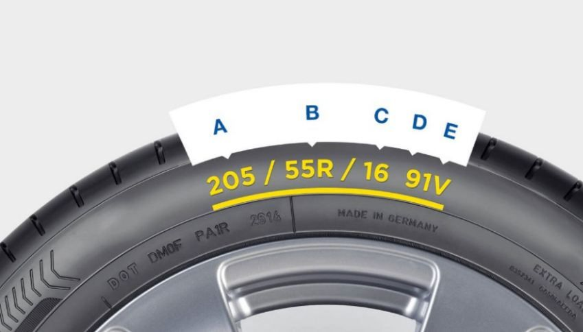 How to Read Tires Numbers