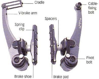 parts of a v-brake brake