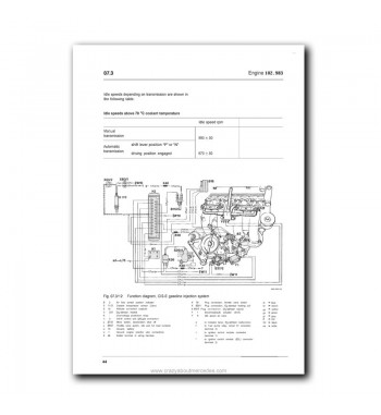 Mercedes Benz Service Manual Supplement Engine 102.983