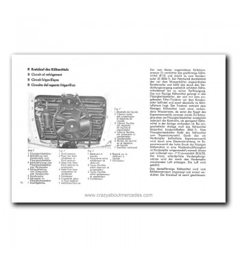 Acondicionador de Aire Mercedes Benz 280 S, 280 SE