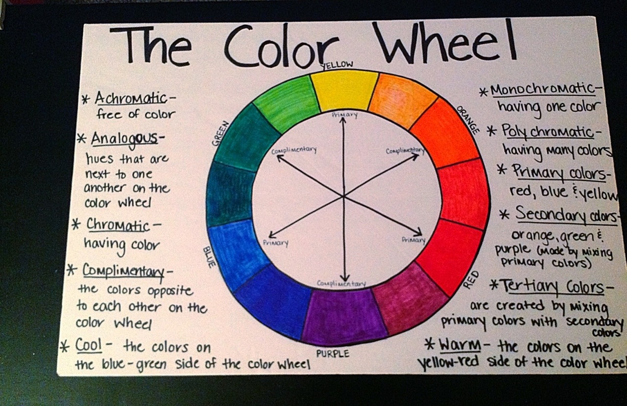 94 The Color Wheel For Kids