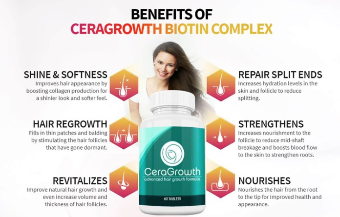 CeraGrowth Hair Formula