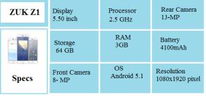 Lenovo ZUK Z1 Specifications