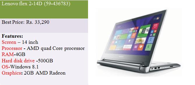 Lenovo flex 2-14D (59-436783) full specifications