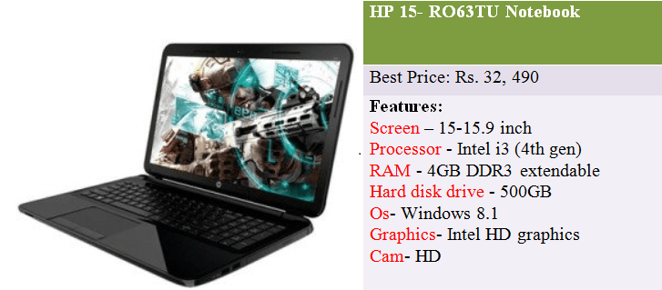 HP 15- RO63TU Notebook full specifications