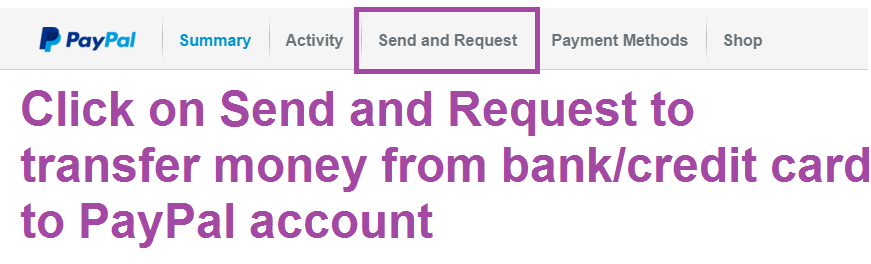 click on send and request on PayPal to Transfer Money from Bank Credit Card to PayPal account