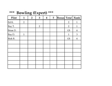 Fun Fly #3 2017 results_BOWLING-page-001
