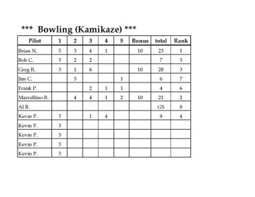 Fun Fly #3 2017 results_KAMIKAZEE_BOWLING-page-001