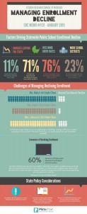 Declining_Enrollment_graphic