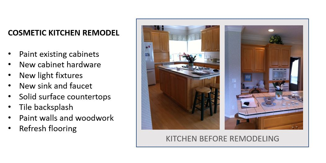 Cosmetic kitchen remodel before and description