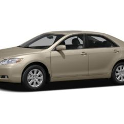 Brand New Camry Price Group All Kijang Innova 2009 Toyota Reviews Ratings Prices Consumer Reports Average Retail
