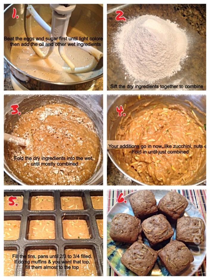 Quick Bread Primer
