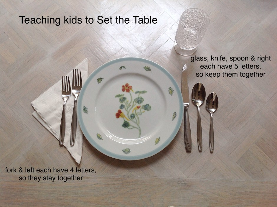 Place Setting -Kids