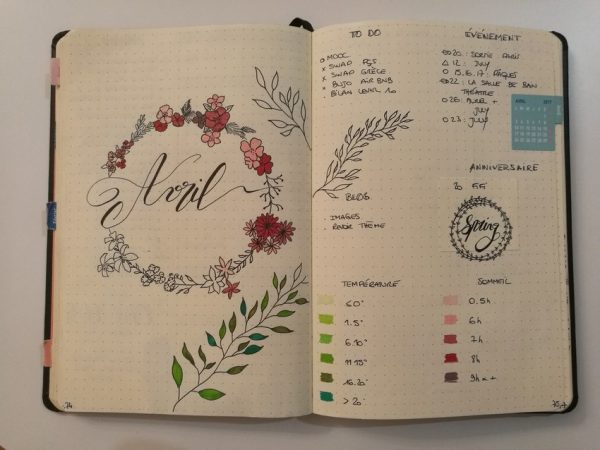 Weekly log - Bullet journal - Idées
