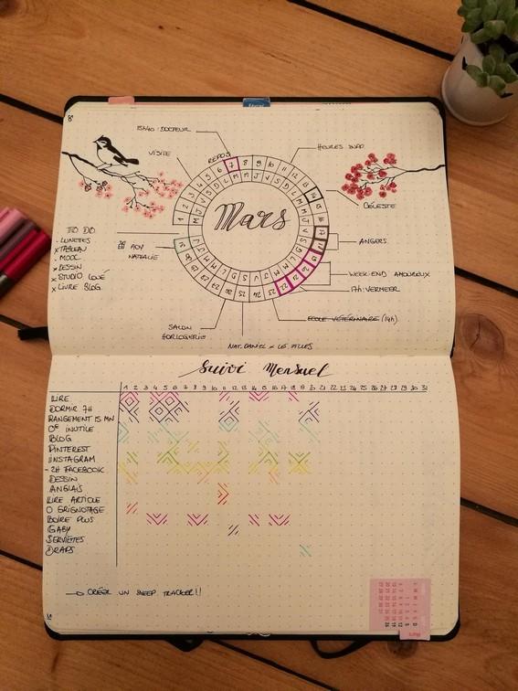 Idée - monthly - spread