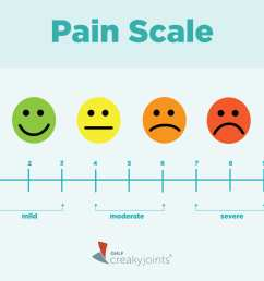 using a pain scale can also help you and your doctor analyze which factors a change in physical activity say or a new medication regimen could be  [ 2048 x 1365 Pixel ]
