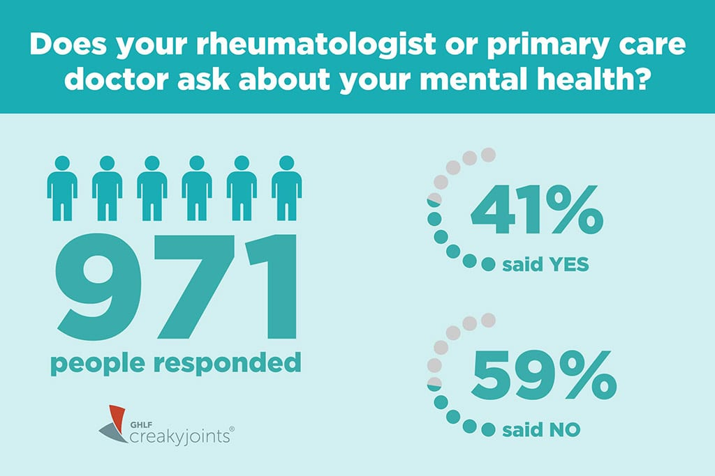 Majority Of Doctors Don T Ask Arthritis Patients About