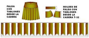 Tallaje de moldes de falda con tablones o tablones