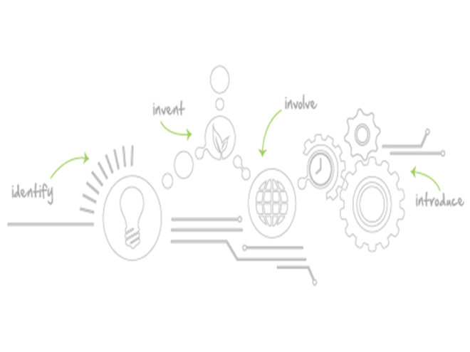 Motor innovacion