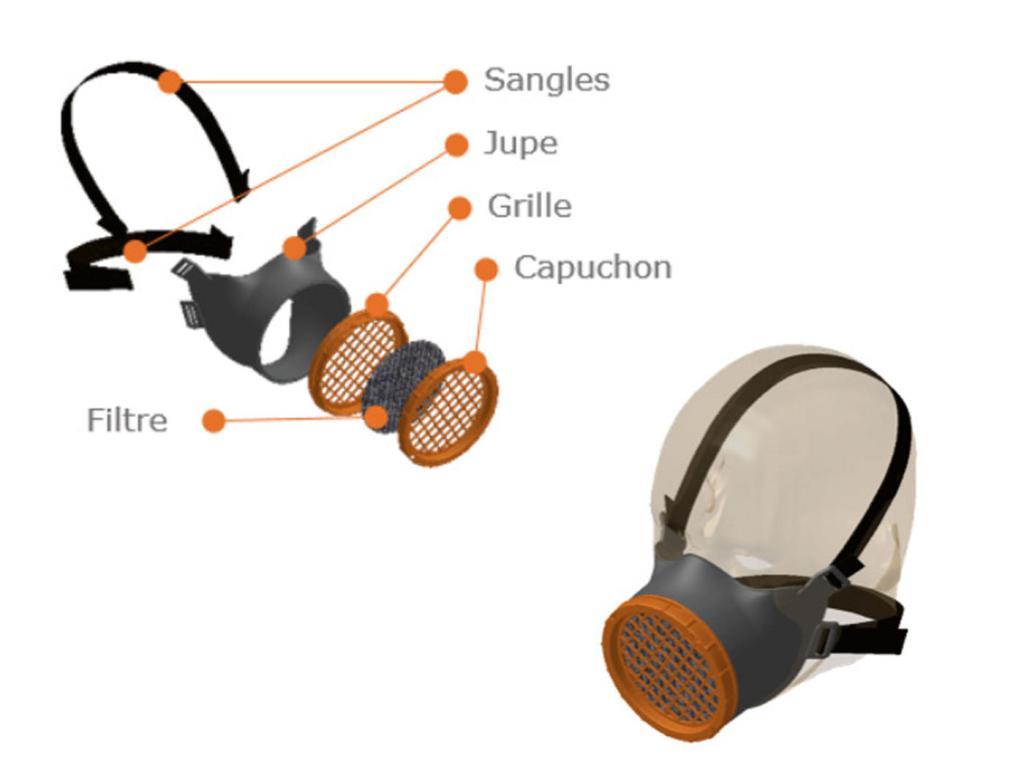 Michelin a conçu un masque réutilisable à l'infini