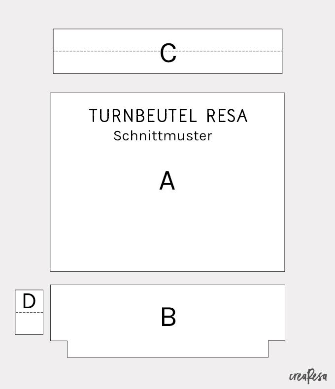 Turnbeutel Schnittmuster