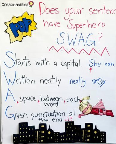 Sentence Swag Anchor Chart Create-abilities