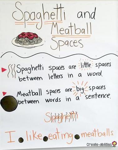 Spaghetti and Meatballs anchor chart