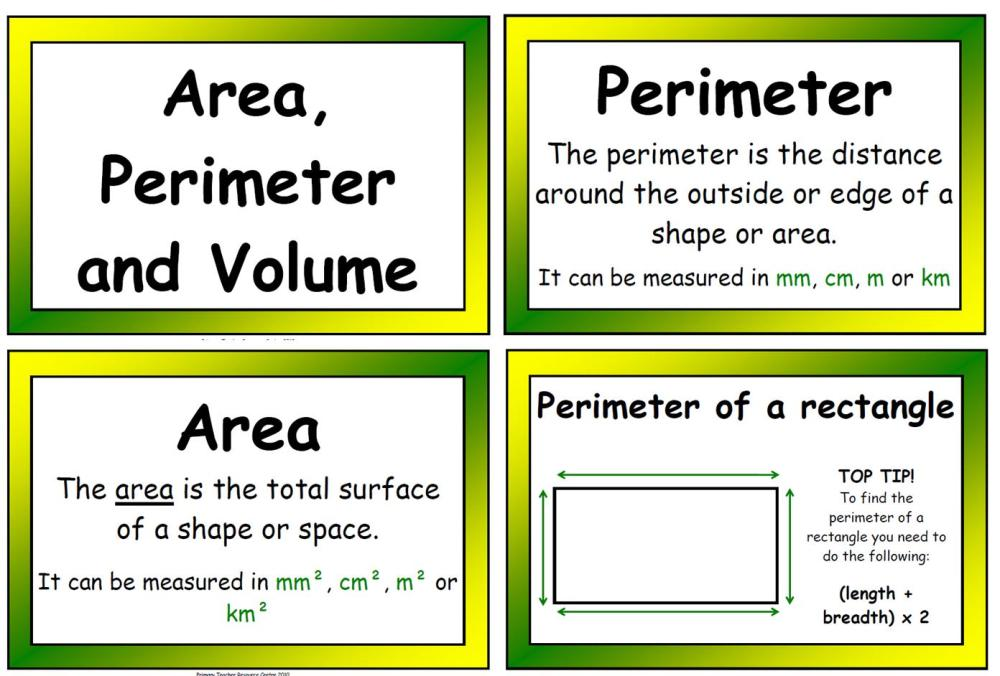 Free!! Perimeter, Area, And Volume Printable For Math Journals! Comes In Black And White Too