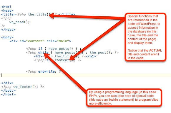 Sample of a dynamically coded web page showing a block of php code embedded in an HTML div.