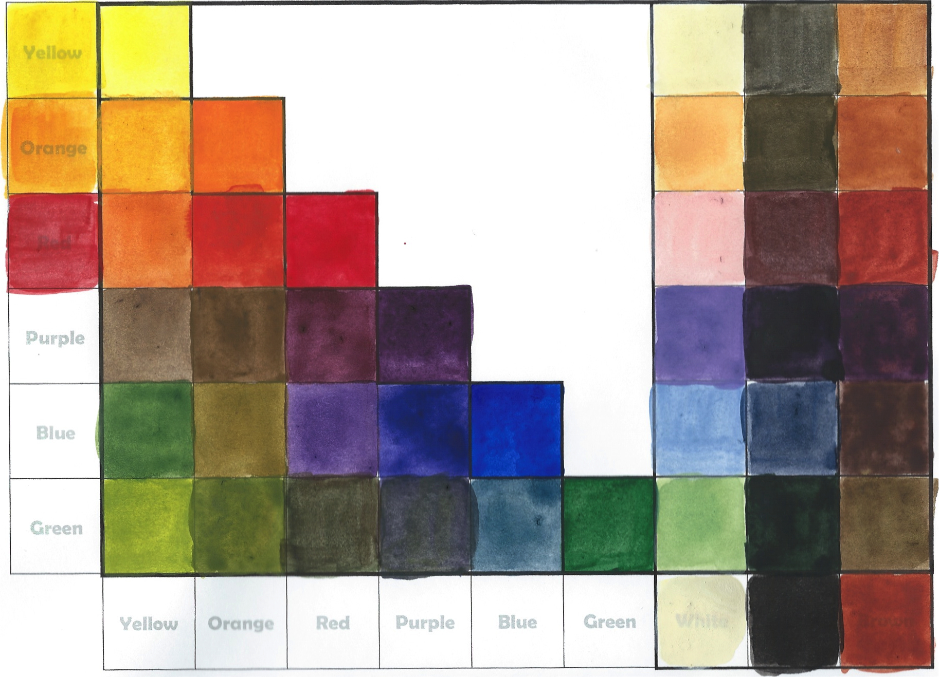 Color Theory Mixing Chart Worksheet