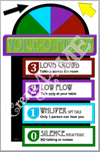 Voice O Meter Poster