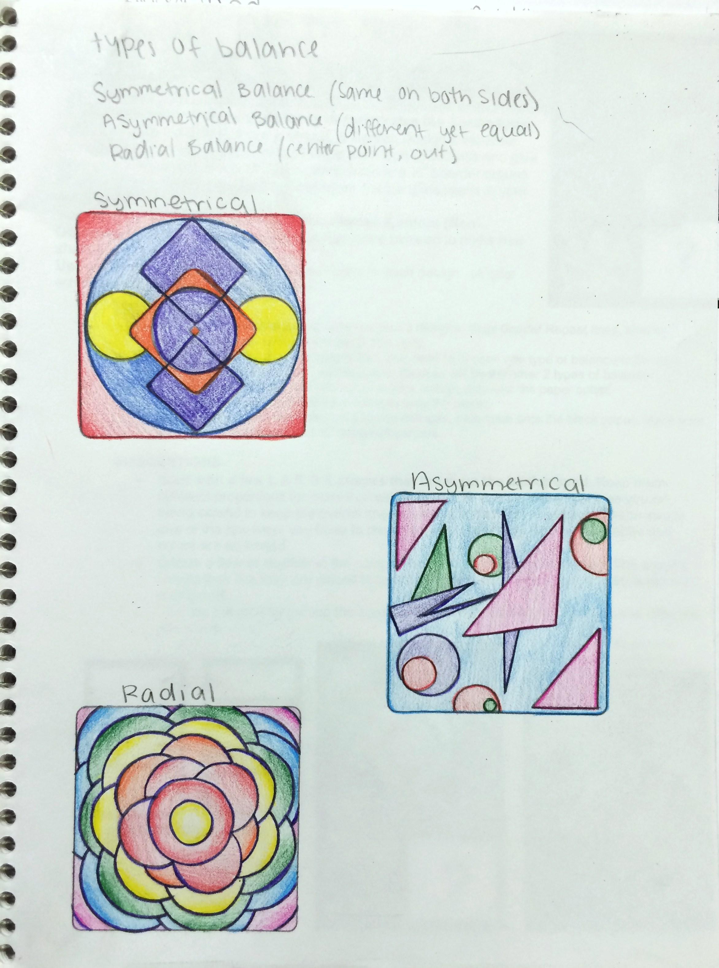 Types Of Balance Art Lesson