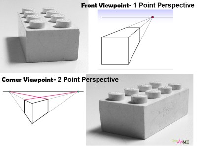 Lego Point of Views- Perspective