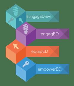 engagEDtech-4steps-alt