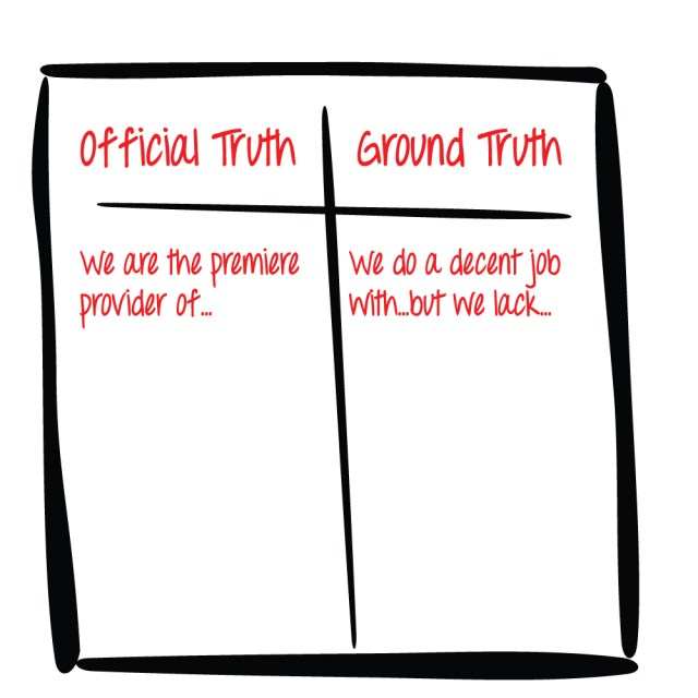 Official versus Ground Truth