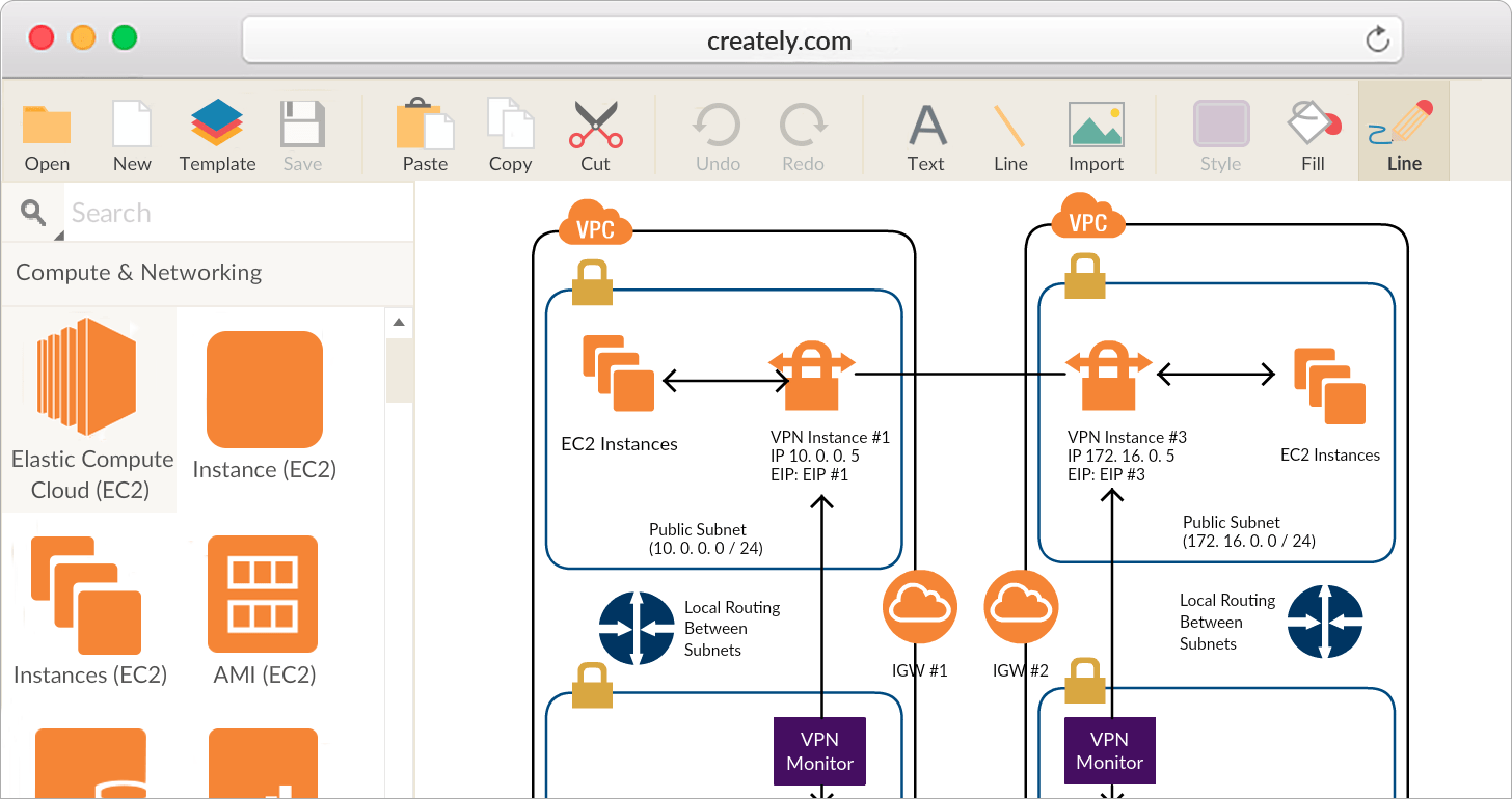 tool to create architecture diagram using a venn compare and contrast draw aws diagrams online