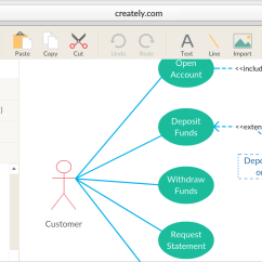 Best Tool To Draw Diagrams Telecaster Wiring Diagram Business Software With Real Time Collaboration