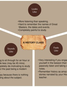 History class  chart also educational graphic organizer maker for  creately rh