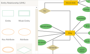 Entity Relationship Diagram Tool with RealTime