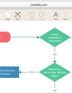 Flowcharts software also flowchart online for superfast flow diagrams creately rh