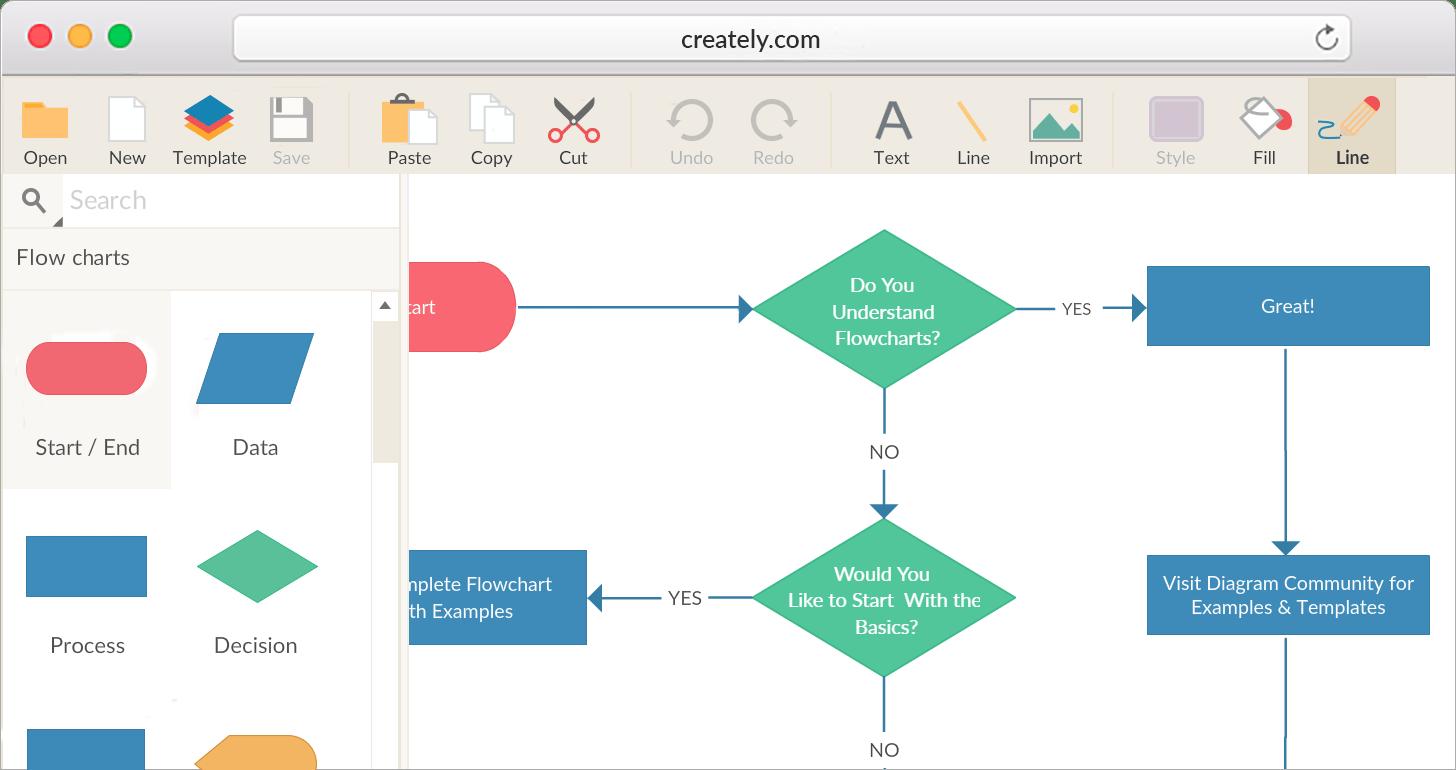 flow diagram beautiful design spotlight wiring flowchart software online for superfast diagrams
