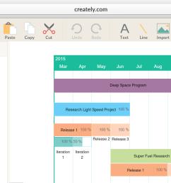 gantt chart maker to create gantt charts online creately rh creately com 69 dodge charger vacuum line diagram dodge journey radio wiring diagram [ 1456 x 770 Pixel ]