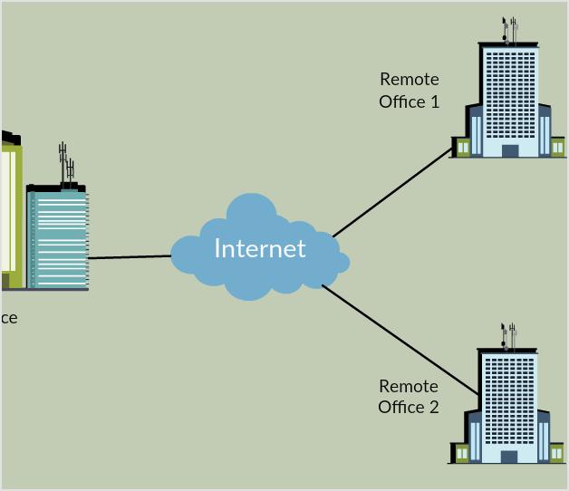 Wireless Network Diagram Cisco Network Diagrams Cisco Network