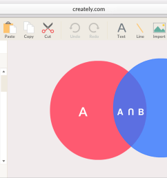 venn diagram maker with venn diagram templates to get started [ 1456 x 770 Pixel ]