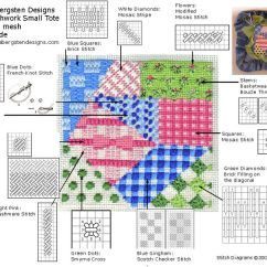 Needlepoint Stitches Stitch Diagrams What Is The Use Of Venn Diagram Create