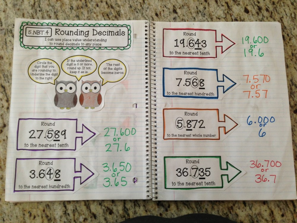 medium resolution of FINALLY: 5th Grade Interactive Math Notebooks!!! - Create Teach Share