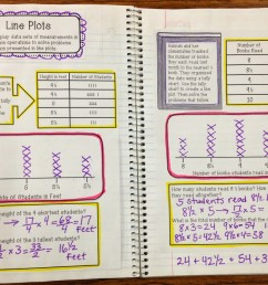 5th Grade Interactive Math Notebooks for Measurement \u0026 Data and Geometry -  Create Teach Share [ 1095 x 1600 Pixel ]
